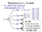 electrons in n 5 shell