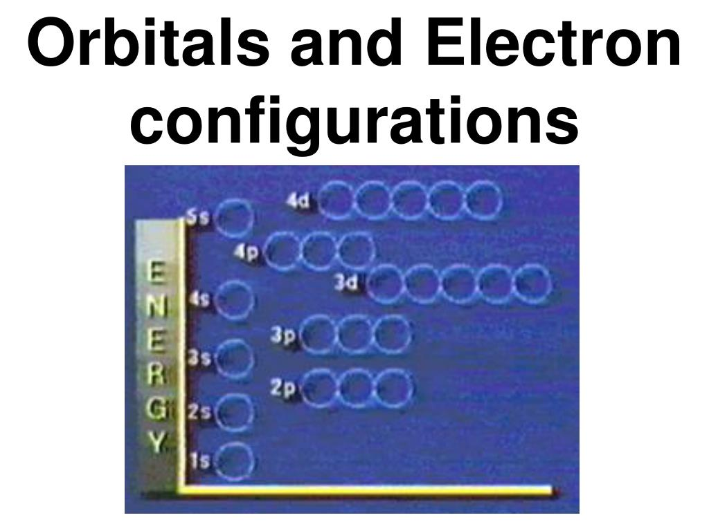 orbitals and electron configurations l.