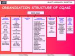 organisation structure of cqa i