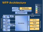 wfp architecture