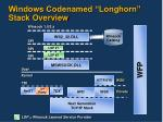 windows codenamed longhorn stack overview