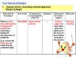 four starting strategies