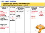 four starting strategies12