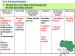 four starting strategies15