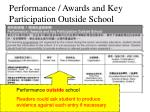 performance awards and key participation outside school