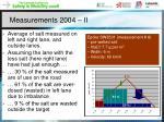 measurements 2004 ii