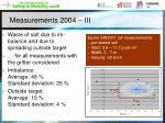 measurements 2004 iii