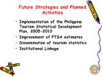 future strategies and planned activities