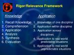 rigor relevance framework13
