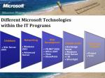 different microsoft technologies within the it programs