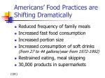 americans food practices are shifting dramatically