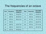 the frequencies of an octave