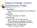 impact of change current socioeconomic profile