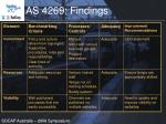 as 4269 findings14