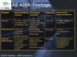as 4269 findings15