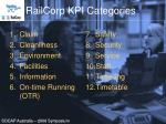 railcorp kpi categories