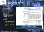 railcorp kpis
