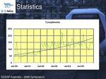 statistics25