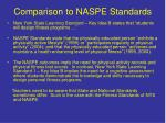 comparison to naspe standards