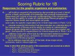 scoring rubric for 1b