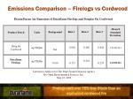 emissions comparison firelogs vs cordwood8