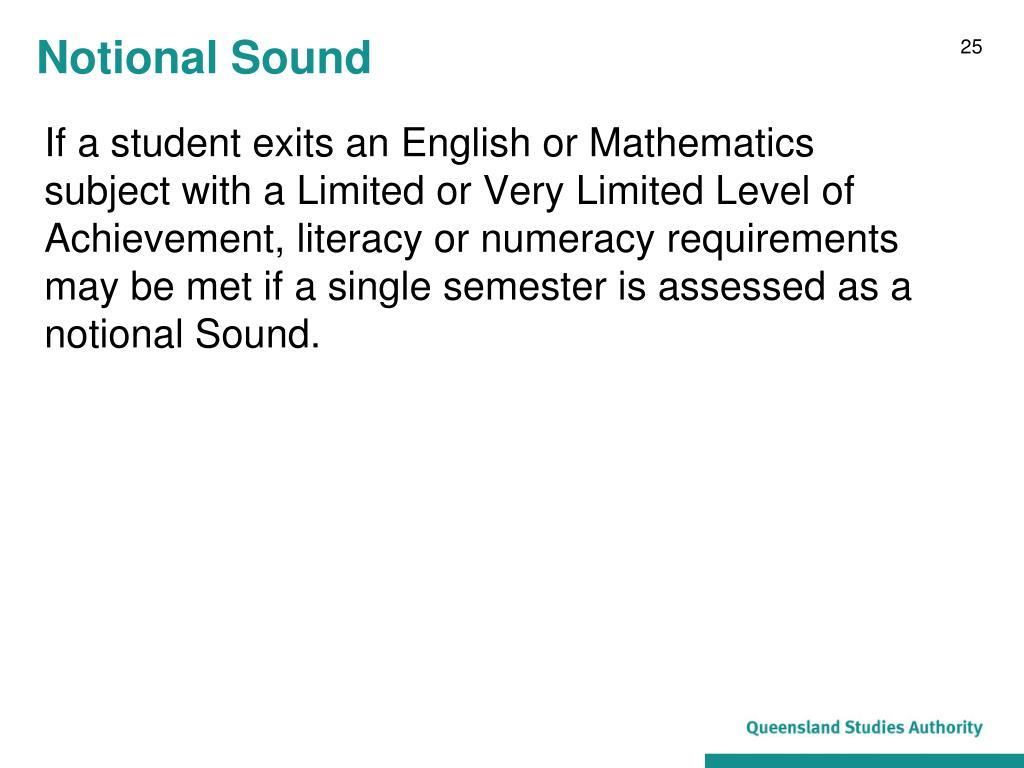 Notional Sound