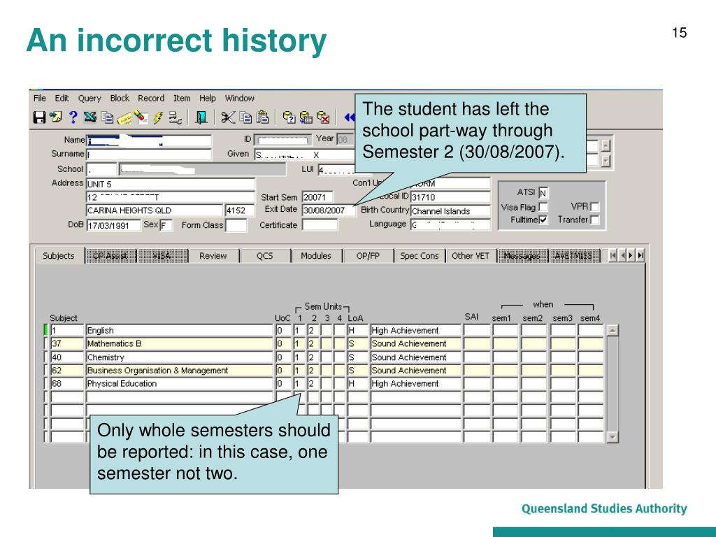 An incorrect history