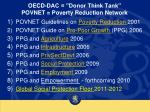 oecd dac donor think tank povnet poverty reduction network