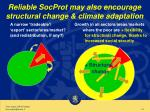 reliable socprot may also encourage structural change climate adaptation