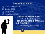 thanks to icsw