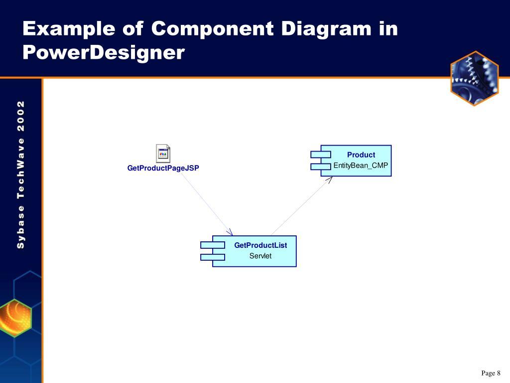 PPT - E185 PowerDesigner for Java PowerPoint Presentation ...