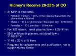 kidney s receive 20 25 of co