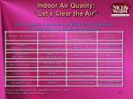 indoor air quality let s clear the air