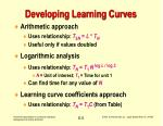 developing learning curves