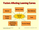 factors affecting learning curves