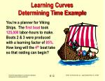 learning curves determining time example