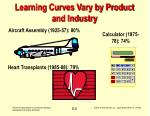 learning curves vary by product and industry