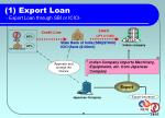 1 export loan export loan through sbi or icici