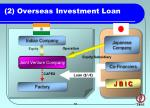 2 overseas investment loan
