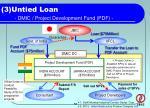 3 untied loan