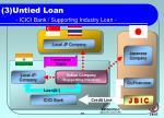 3 untied loan16