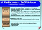 4 equity invest face scheme face applicable condition