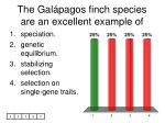 the gal pagos finch species are an excellent example of