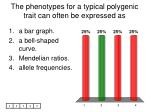 the phenotypes for a typical polygenic trait can often be expressed as