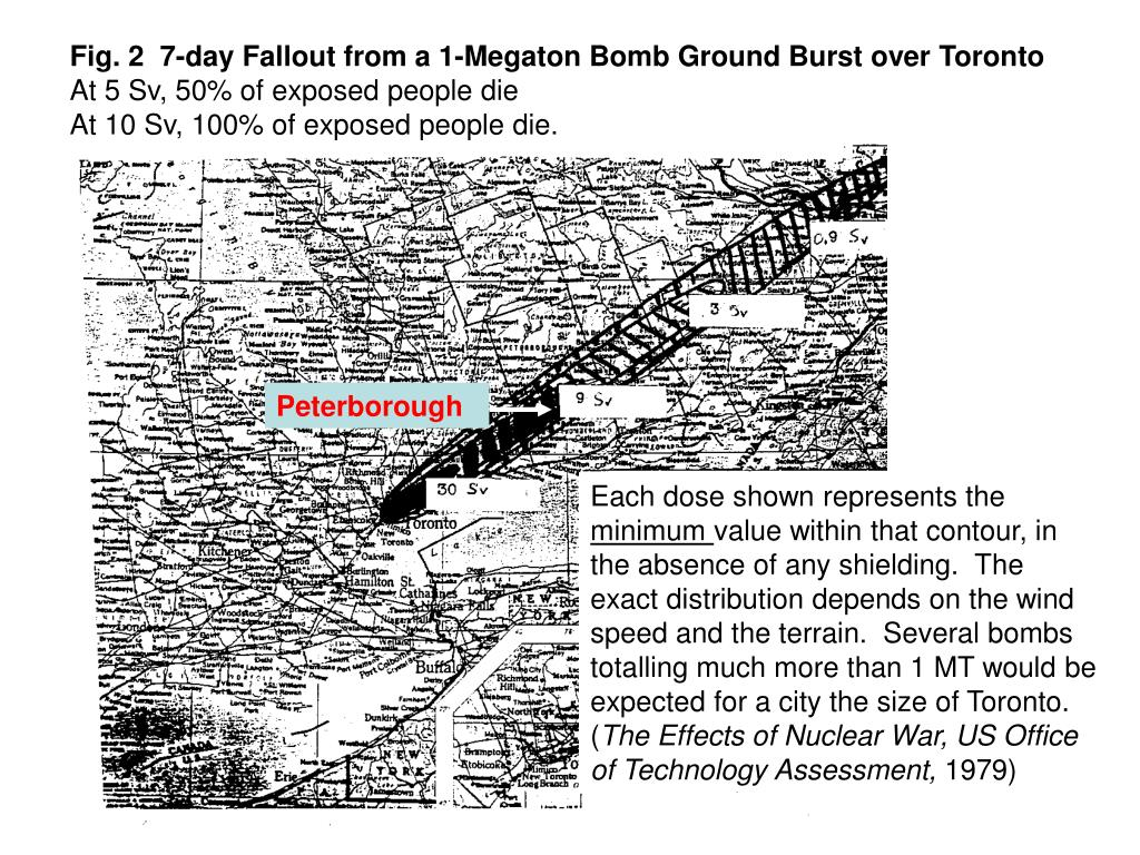 Fig. 2  7-day Fallout from a 1-Megaton Bomb Ground Burst over Toronto