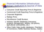 financial information infrastructure primary institutions sources of data