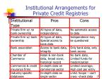 institutional arrangements for private credit registries