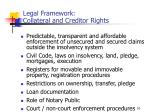 legal framework collateral and creditor rights