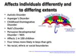 affects individuals differently and to differing extents