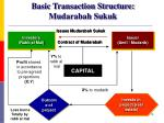 basic transaction structure mudarabah sukuk